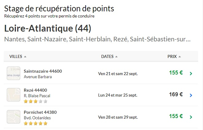 permis a points troyes